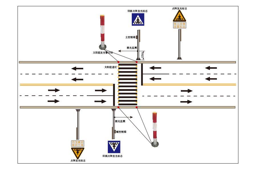 激光雷达监测型智能行人过街预警系统